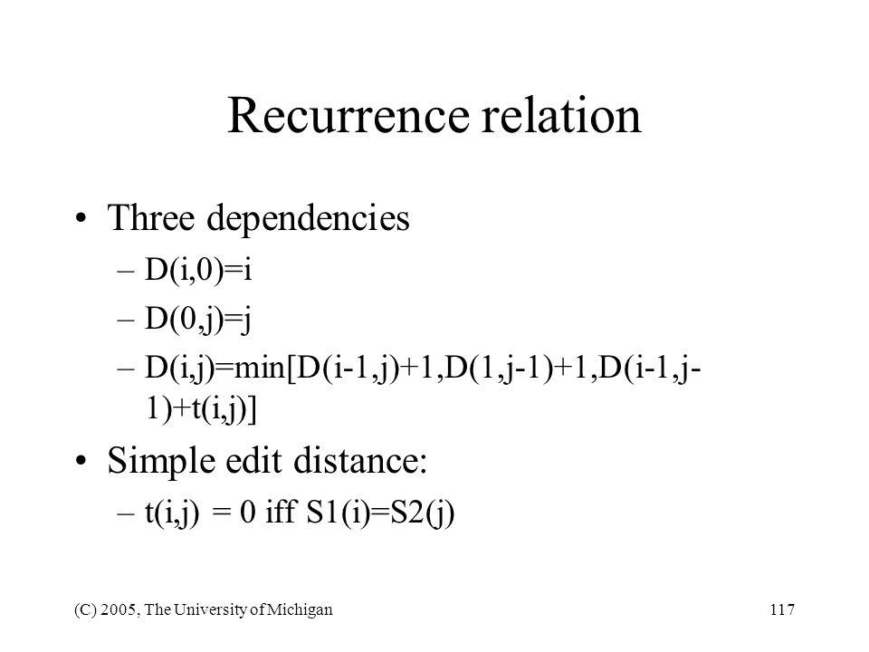 (C) 2005, The University of Michigan117 Recurrence relation Three dependencies –D(i,0)=i –D(0,j)=j –D(i,j)=min[D(i-1,j)+1,D(1,j-1)+1,D(i-1,j- 1)+t(i,j