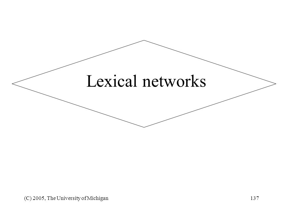 (C) 2005, The University of Michigan137 Lexical networks