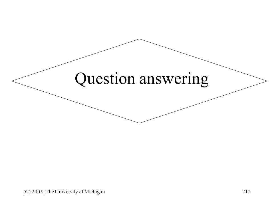 (C) 2005, The University of Michigan212 Question answering
