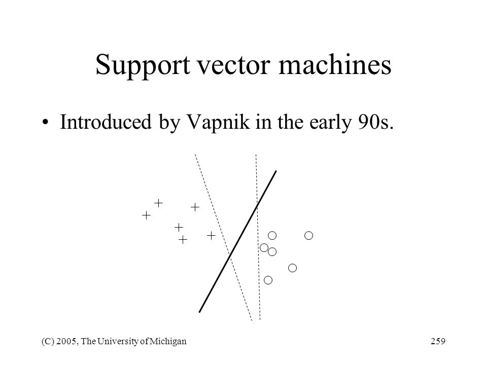 (C) 2005, The University of Michigan259 Support vector machines Introduced by Vapnik in the early 90s.