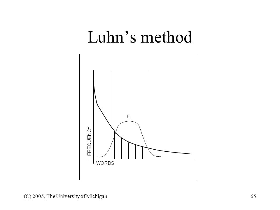 (C) 2005, The University of Michigan65 Luhns method WORDSFREQUENCY E