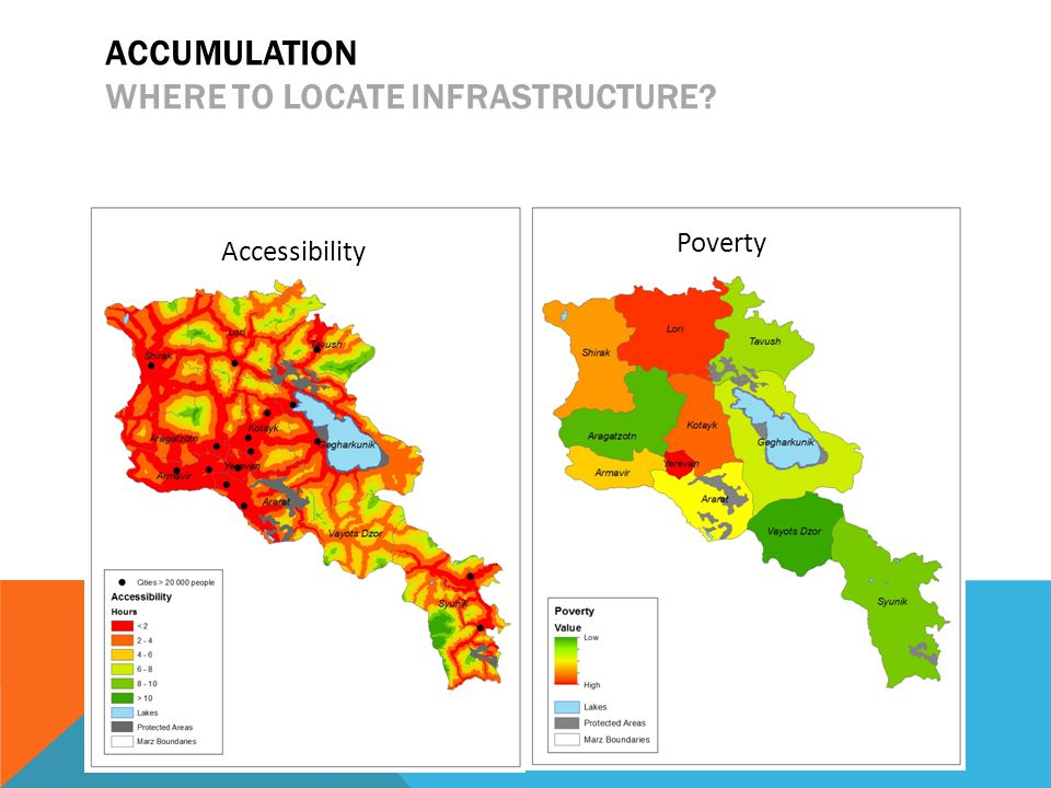 ACCUMULATION WHERE TO LOCATE INFRASTRUCTURE Accessibility Poverty