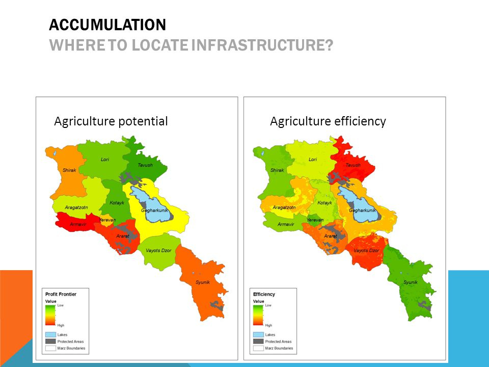 ACCUMULATION WHERE TO LOCATE INFRASTRUCTURE Agriculture potentialAgriculture efficiency
