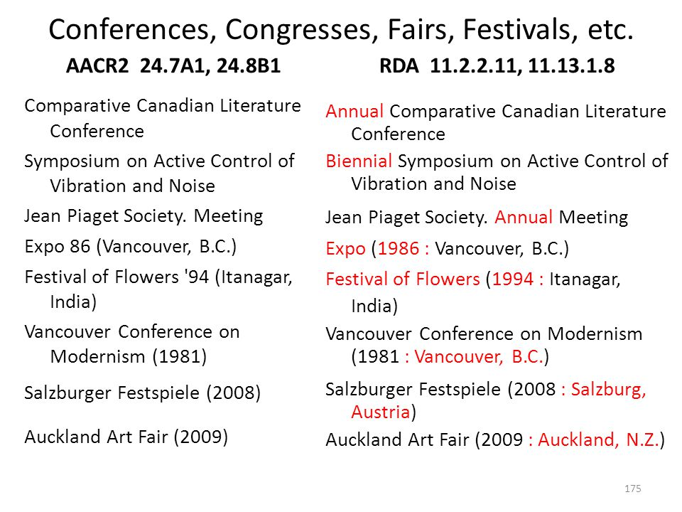 Conferences, etc.: Multiple Locations AACR2 24.7B4 Symposium on Breeding and Machine Harvesting of Rubus and Ribes (1976 : East Malling, England, and Dundee, Scotland) Conference on the Appalachian Frontier (1985 : James Madison University and Mary Baldwin College) Danish-Swedish Analysis Seminar (1995 : Copenhagen, Denmark, etc.) RDA 11.3.2, 11.13.1.8 Symposium on Breeding and Machine Harvesting of Rubus and Ribes (1976 : East Malling, England; Dundee, Scotland) Conference on the Appalachian Frontier (1985 : James Madison University; Mary Baldwin College) Danish-Swedish Analysis Seminar (1995 : Copenhagen, Denmark; Lund, Sweden; Paris, France) Change from AACR2: add all locations to qualifier; separate each by semicolon.