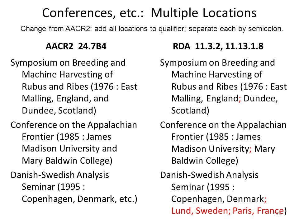 Named Conferences AACR2 21.1B1, LCRI 21.1B1 LCRI 21.1B1: the phrase must include a word that connotes a meeting: symposium, conference, workshop, colloquium, etc.
