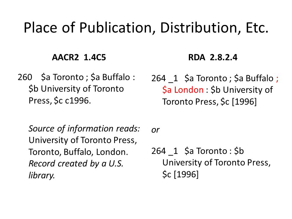 Place of Publication, Distribution, Etc.