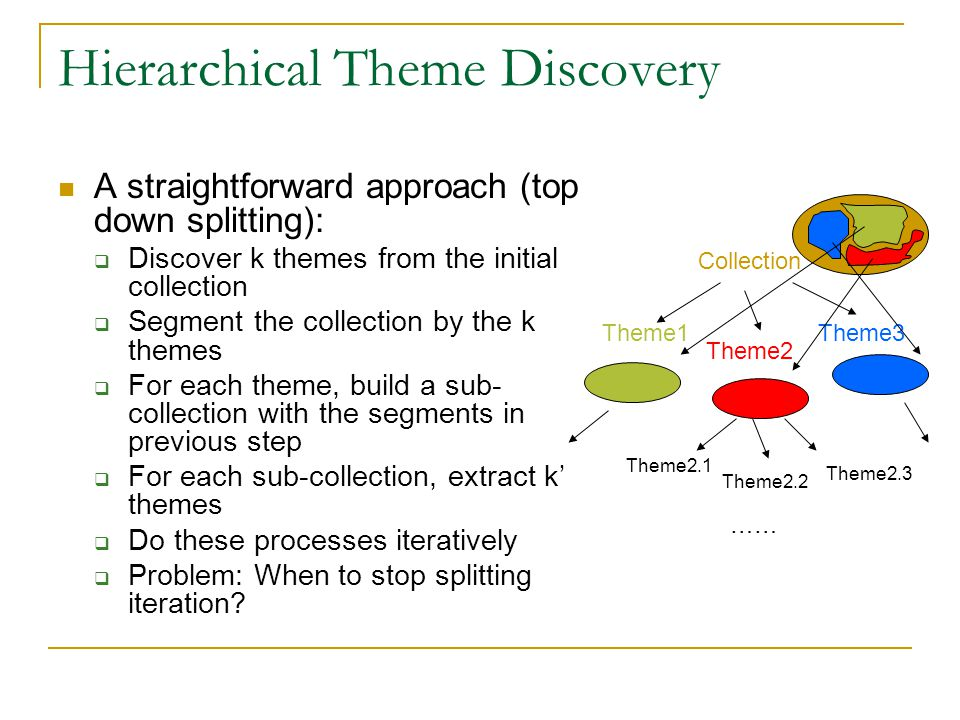 Hierarchical Theme Discovery A straightforward approach (top down splitting): Discover k themes from the initial collection Segment the collection by