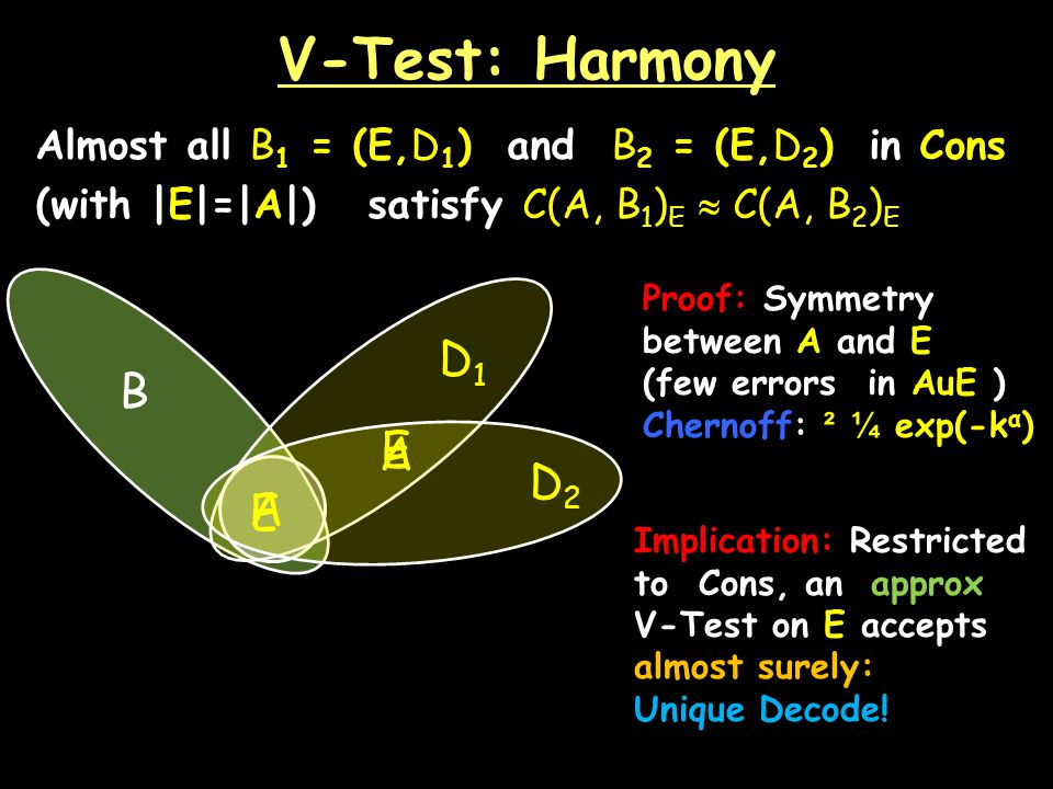 V-Test: Harmony Almost all B 1 = (E,D 1 ) and B 2 = (E,D 2 ) in Cons (with |E|=|A|) satisfy C(A, B 1 ) E C(A, B 2 ) E B D2D2 D1D1 A E Proof: Symmetry between A and E (few errors in AuE ) Chernoff: ² ¼ exp(-k α ) E A Implication: Restricted to Cons, an approx V-Test on E accepts almost surely: Unique Decode!