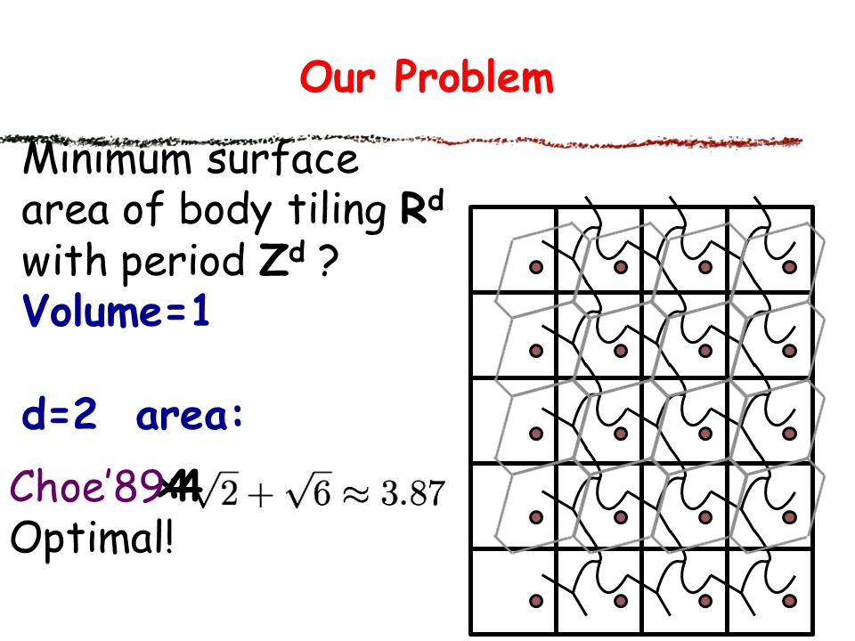 Our Problem Minimum surface area of body tiling R d with period Z d .