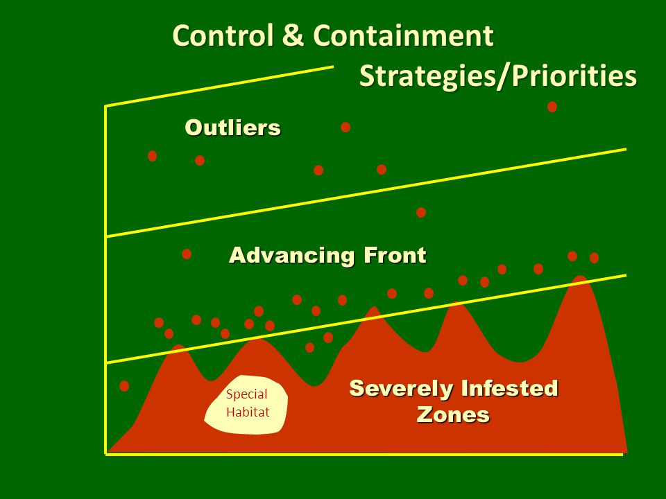 Severely Infested Zones Advancing Front Control & Containment Strategies/Priorities Special Habitat Outliers