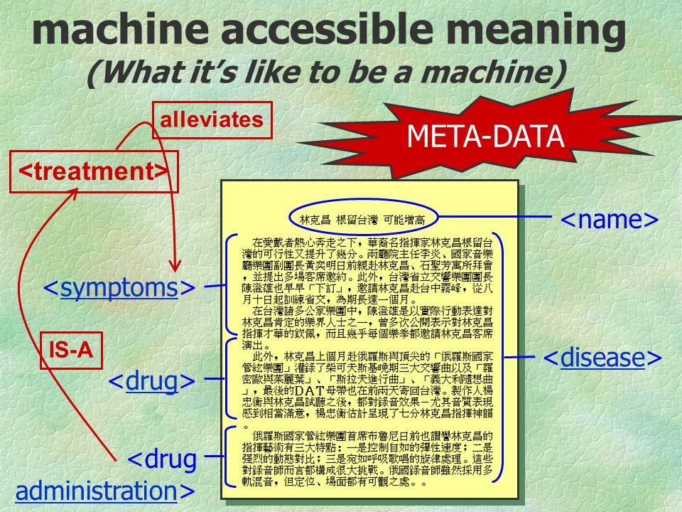 machine accessible meaning (What its like to be a machine) symptoms drug administration disease IS-A alleviates META-DATA