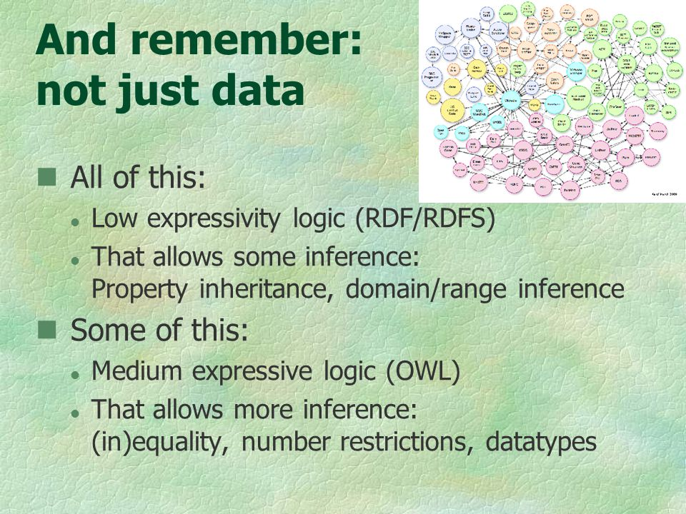 And remember: not just data All of this: l Low expressivity logic (RDF/RDFS) l That allows some inference: Property inheritance, domain/range inference Some of this: l Medium expressive logic (OWL) l That allows more inference: (in)equality, number restrictions, datatypes