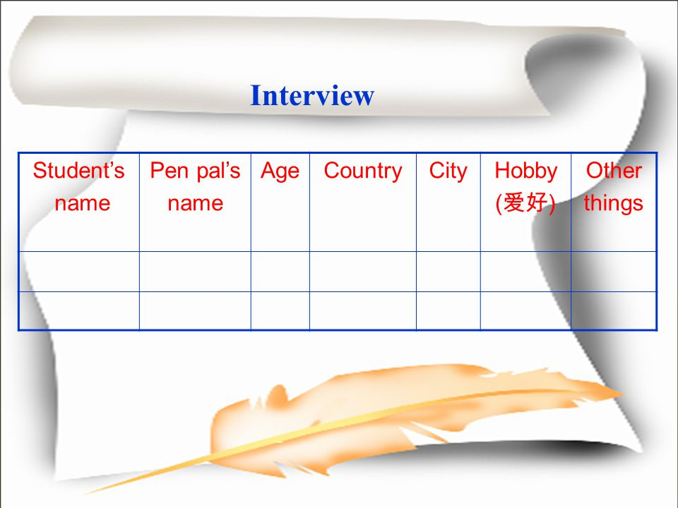 Interview Students name Pen pals name AgeCountryCityHobby ( ) Other things