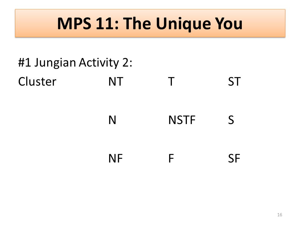MPS 11: The Unique You 16 #1 Jungian Activity 2: ClusterNTTST NNSTFS NFFSF