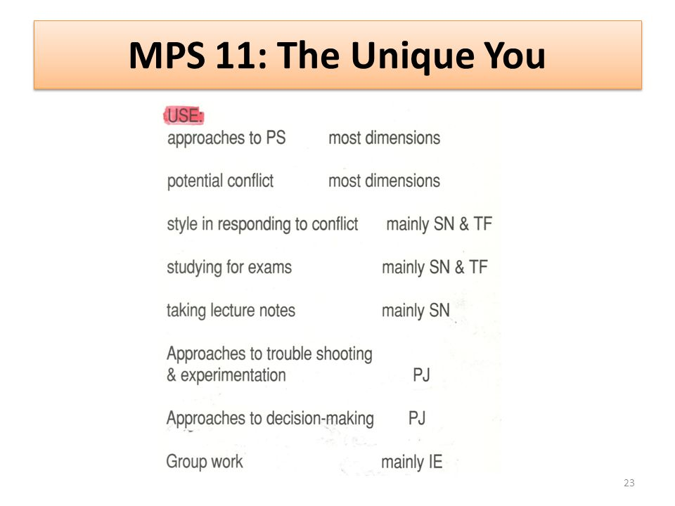 MPS 11: The Unique You 23