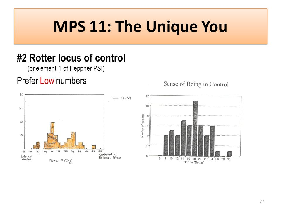 MPS 11: The Unique You #2 Rotter locus of control (or element 1 of Heppner PSI) Prefer Low numbers 27