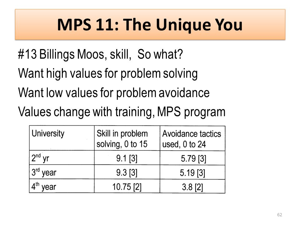 MPS 11: The Unique You #13 Billings Moos, skill, So what.