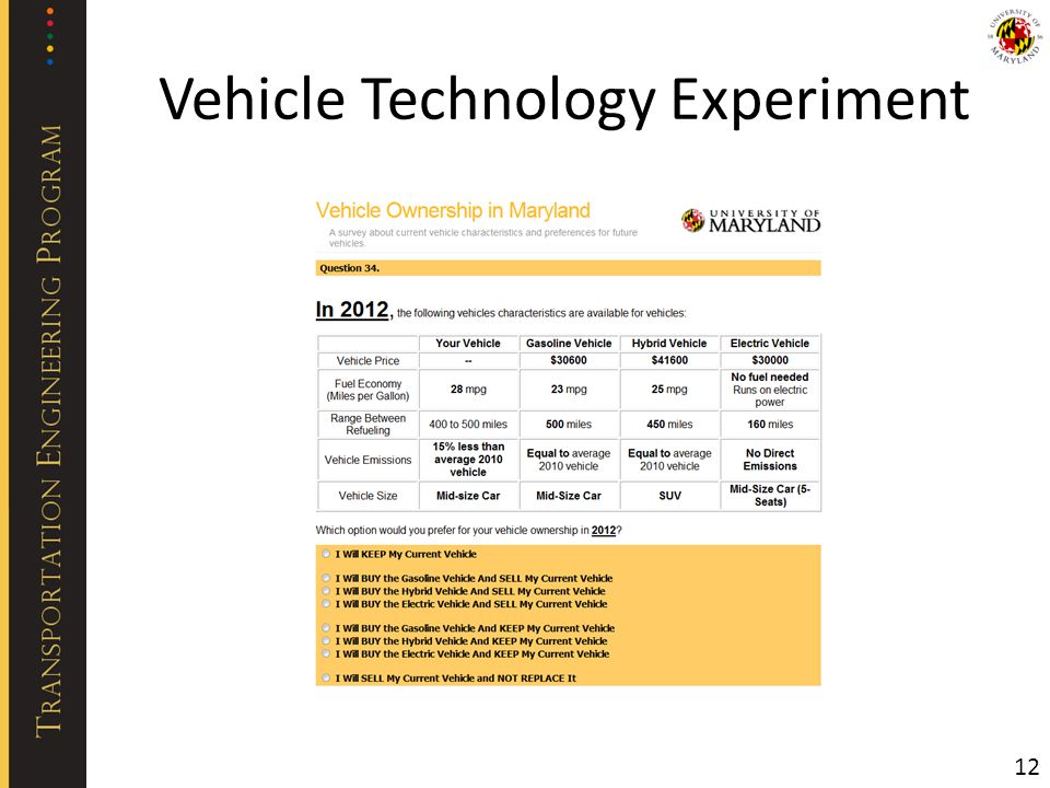 Vehicle Technology Experiment 12