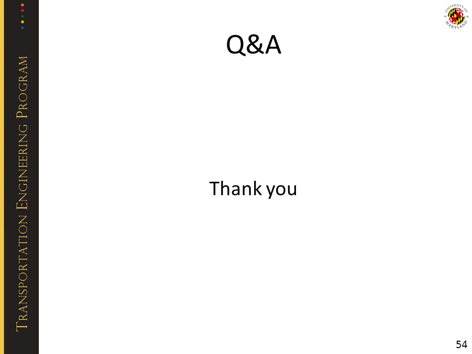 Q&A Thank you 54