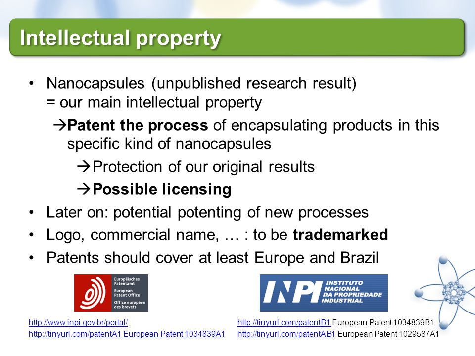 Intellectual property Nanocapsules (unpublished research result) = our main intellectual property Patent the process of encapsulating products in this