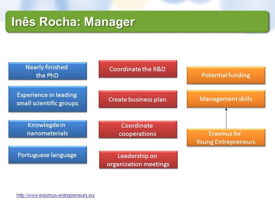 Inês Rocha: Manager http://www.erasmus-entrepreneurs.eu/ Create business plan Coordinate the R&D Coordinate cooperations Coordinate cooperations Knowl
