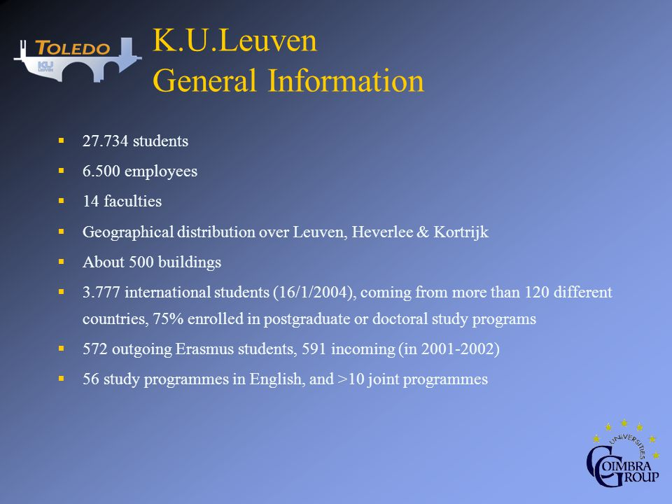 K.U.Leuven General Information students employees 14 faculties Geographical distribution over Leuven, Heverlee & Kortrijk About 500 buildings international students (16/1/2004), coming from more than 120 different countries, 75% enrolled in postgraduate or doctoral study programs 572 outgoing Erasmus students, 591 incoming (in ) 56 study programmes in English, and >10 joint programmes