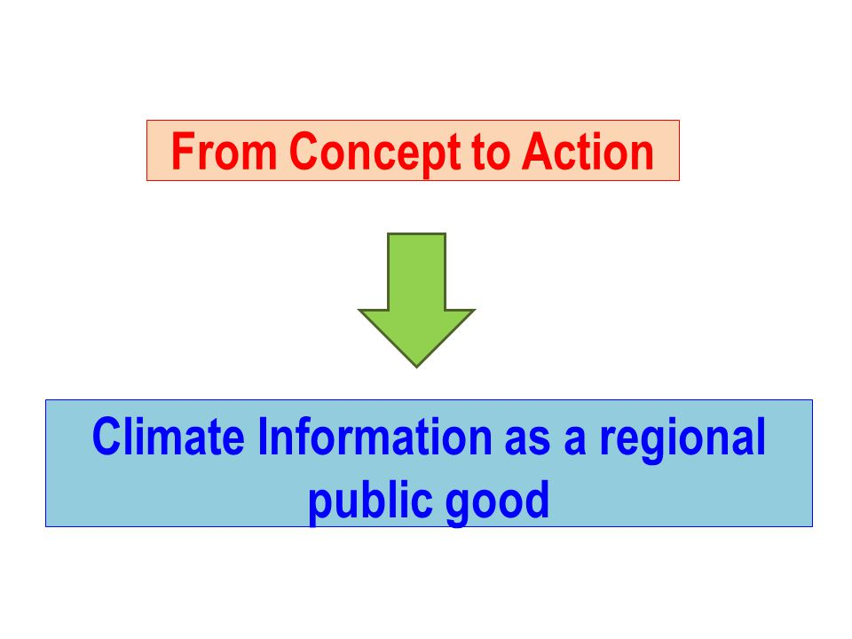 Climate Information as a regional public good From Concept to Action