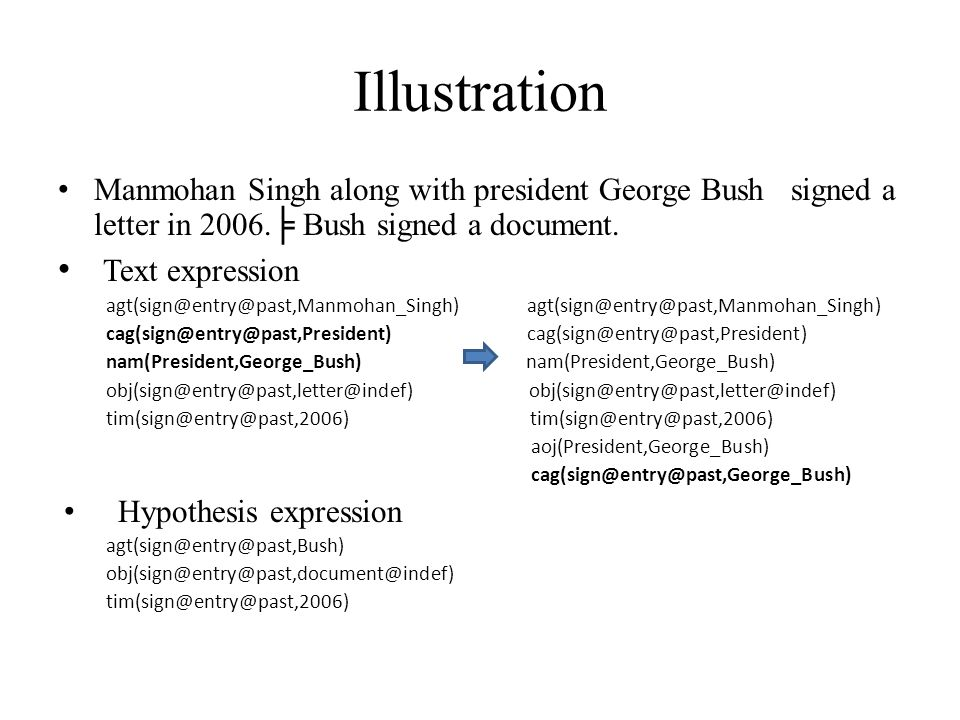 Illustration Manmohan Singh along with president George Bush signed a letter in 2006.