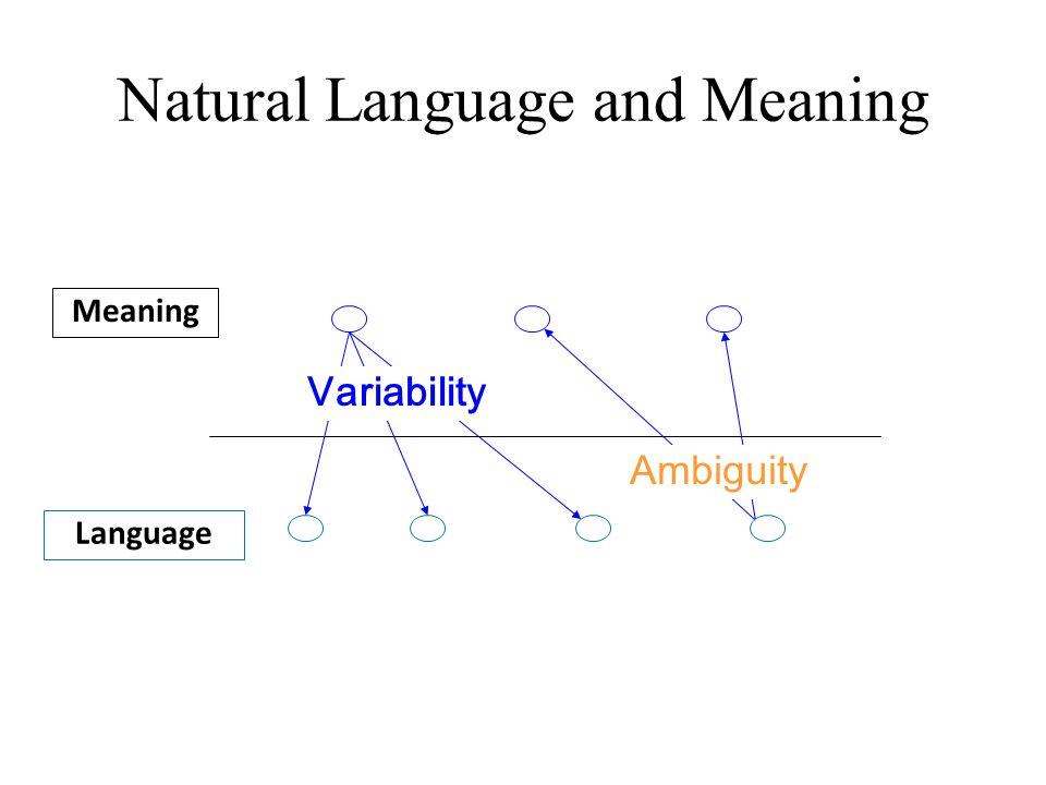 Scope level matching Alignment based on @entry – English sentences S-V-O – UNL representation : verb-centric E.g.