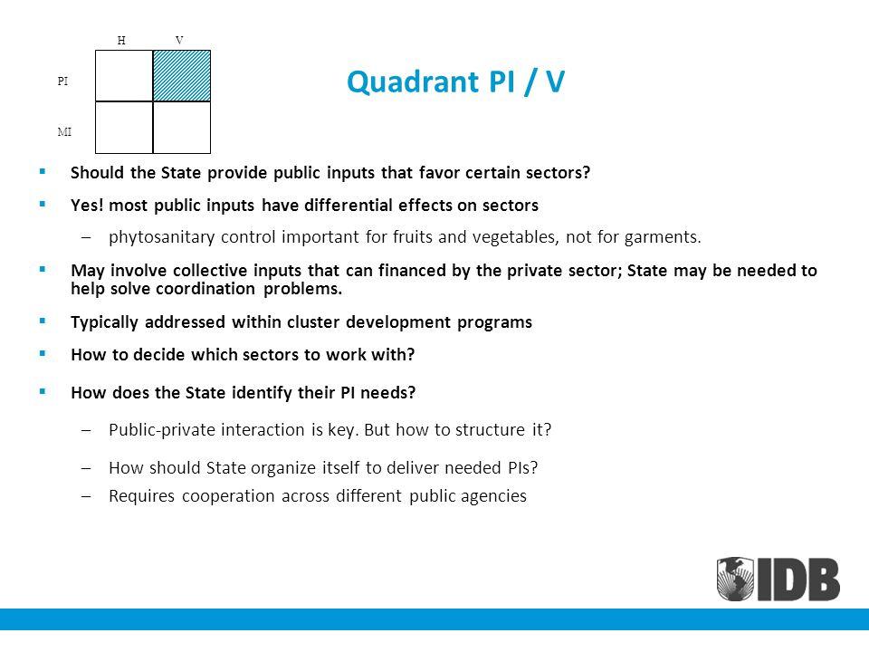 Quadrant PI / V Should the State provide public inputs that favor certain sectors.