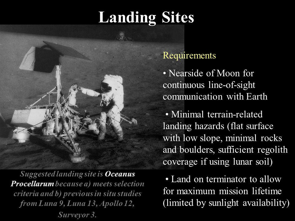 Landing Sites Requirements Nearside of Moon for continuous line-of-sight communication with Earth Minimal terrain-related landing hazards (flat surface with low slope, minimal rocks and boulders, sufficient regolith coverage if using lunar soil) Land on terminator to allow for maximum mission lifetime (limited by sunlight availability) Suggested landing site is Oceanus Procellarum because a) meets selection criteria and b) previous in situ studies from Luna 9, Luna 13, Apollo 12, Surveyor 3.