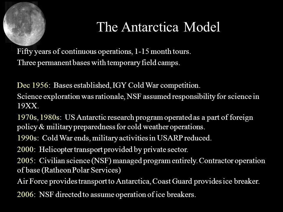 The Antarctica Model Fifty years of continuous operations, 1-15 month tours.