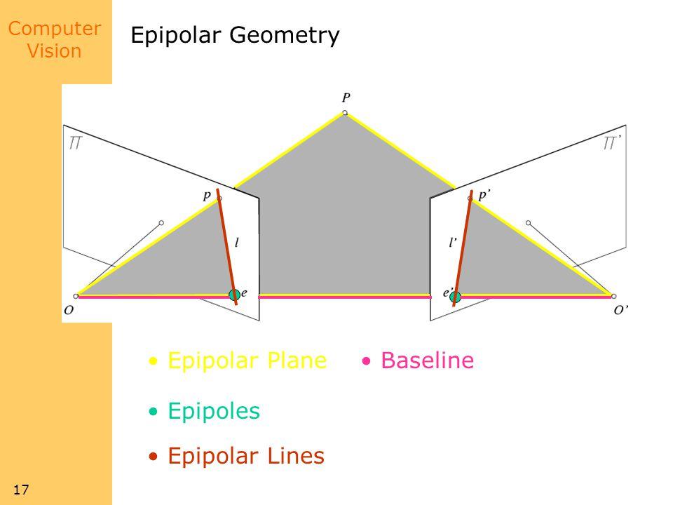Computer Vision 17 Epipolar Geometry Epipolar Plane Epipoles Epipolar Lines Baseline