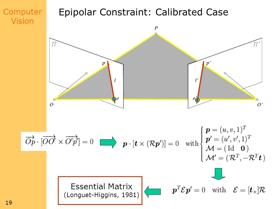 Computer Vision 19 Epipolar Constraint: Calibrated Case Essential Matrix (Longuet-Higgins, 1981)