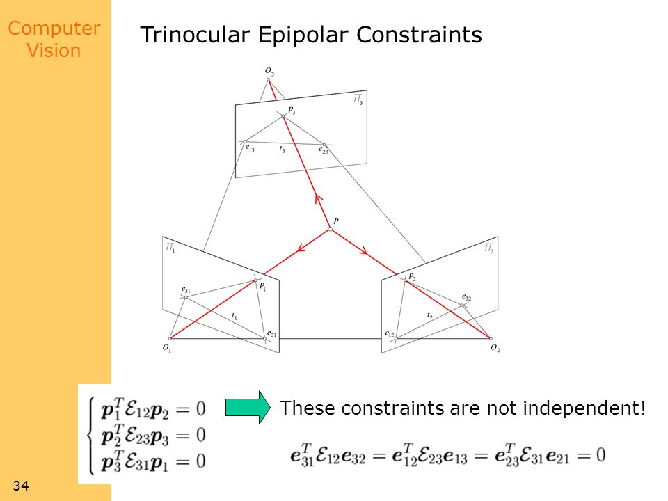 Computer Vision 34 Trinocular Epipolar Constraints These constraints are not independent!
