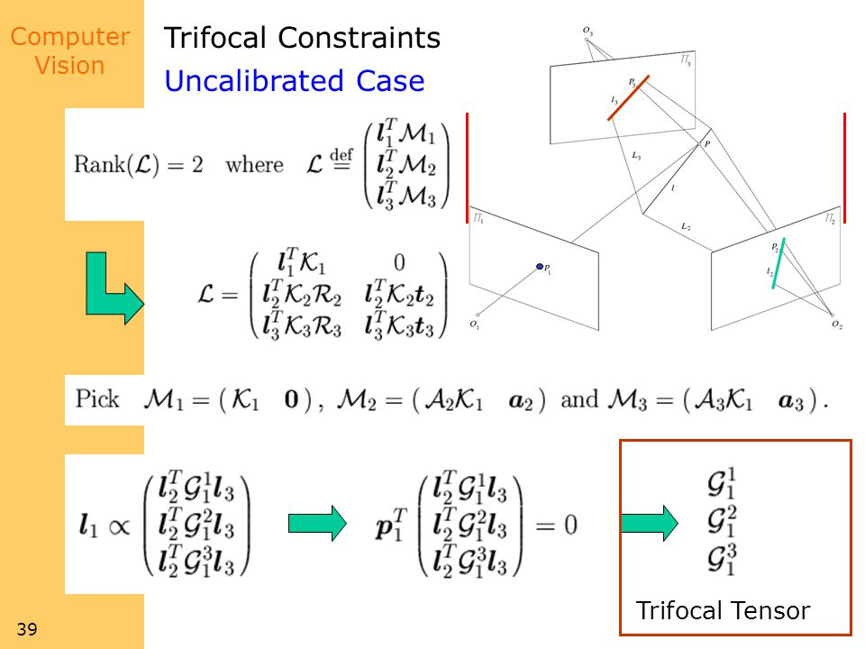 Computer Vision 39 Trifocal Constraints Uncalibrated Case Trifocal Tensor