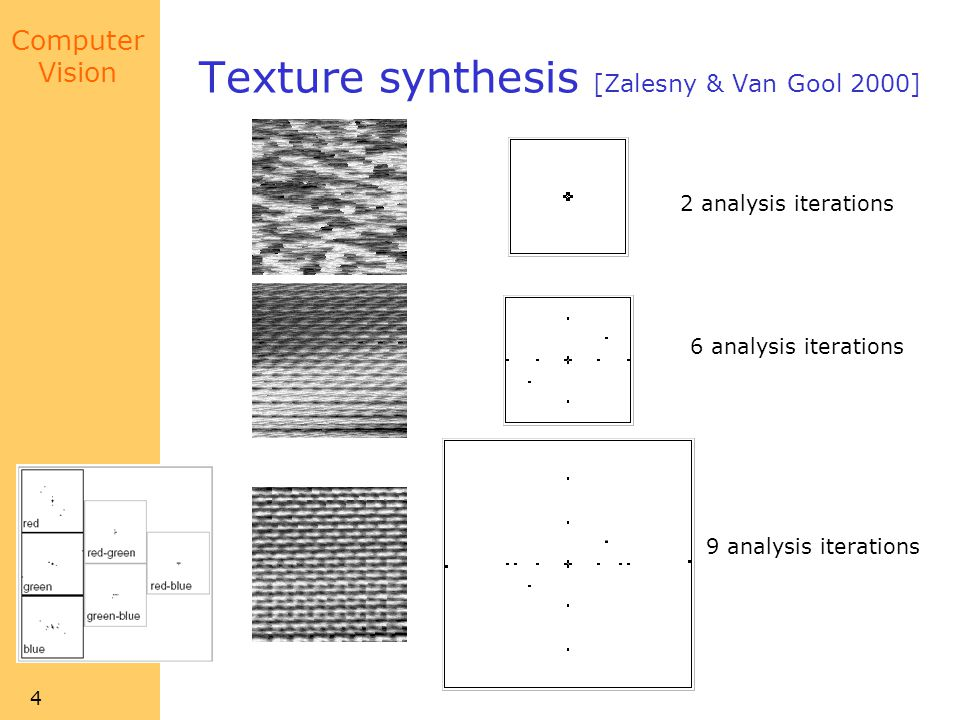 Computer Vision 4 Texture synthesis [Zalesny & Van Gool 2000] 2 analysis iterations 6 analysis iterations 9 analysis iterations
