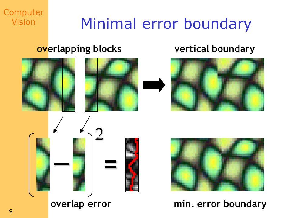 Computer Vision 9 min. error boundary Minimal error boundary overlapping blocksvertical boundary _ = 2 overlap error