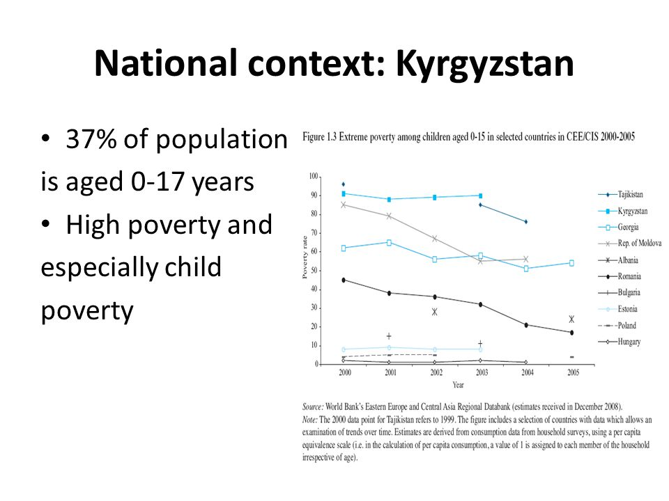 National context: Kyrgyzstan 37% of population is aged 0-17 years High poverty and especially child poverty
