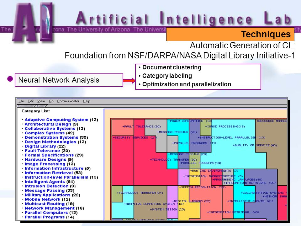 Neural Network Analysis Document clustering Category labeling Optimization and parallelization Techniques Automatic Generation of CL: Foundation from NSF/DARPA/NASA Digital Library Initiative-1