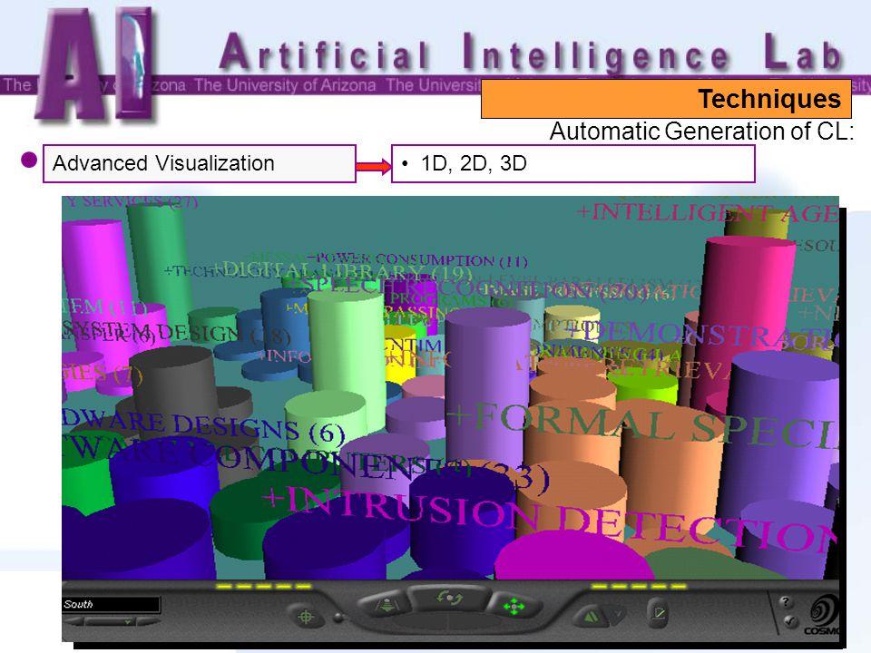 Advanced Visualization 1D, 2D, 3D Techniques Automatic Generation of CL: