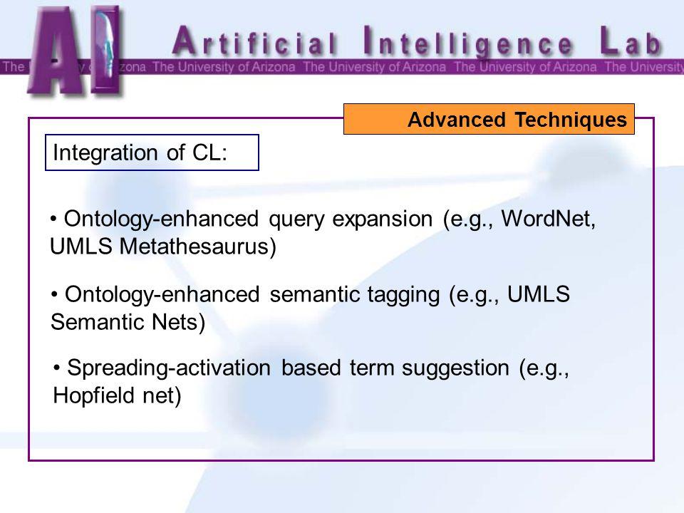 Ontology-enhanced semantic tagging (e.g., UMLS Semantic Nets) Ontology-enhanced query expansion (e.g., WordNet, UMLS Metathesaurus) Advanced Techniques Integration of CL: Spreading-activation based term suggestion (e.g., Hopfield net)