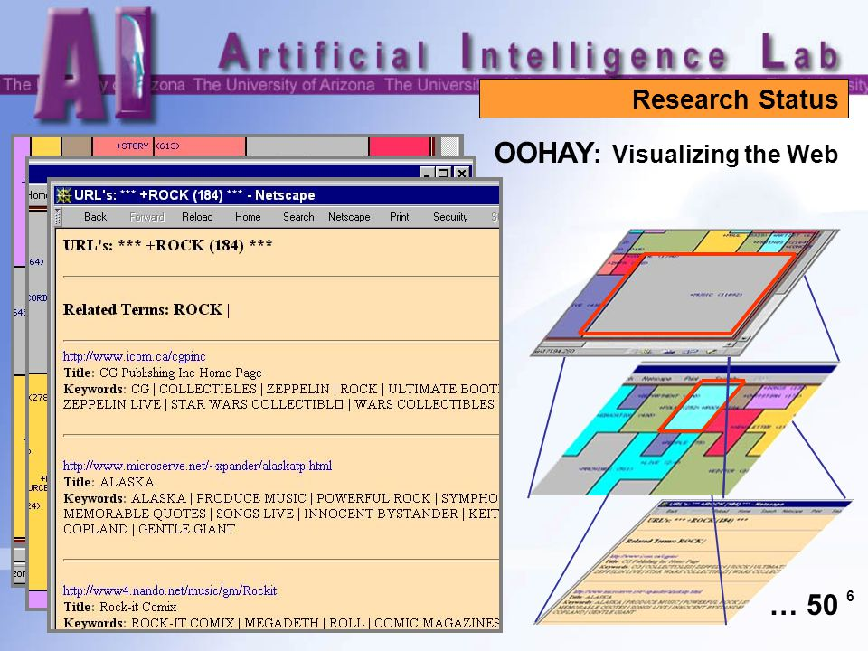 MUSIC ROCK OOHAY : Visualizing the Web … 50 6 Research Status