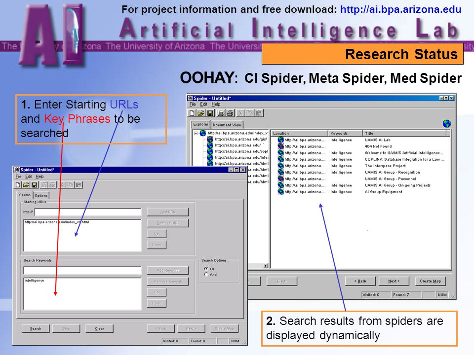 2. Search results from spiders are displayed dynamically 1.