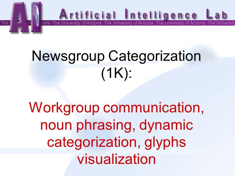 Newsgroup Categorization (1K): Workgroup communication, noun phrasing, dynamic categorization, glyphs visualization