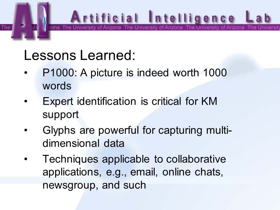 Lessons Learned: P1000: A picture is indeed worth 1000 words Expert identification is critical for KM support Glyphs are powerful for capturing multi- dimensional data Techniques applicable to collaborative applications, e.g., email, online chats, newsgroup, and such