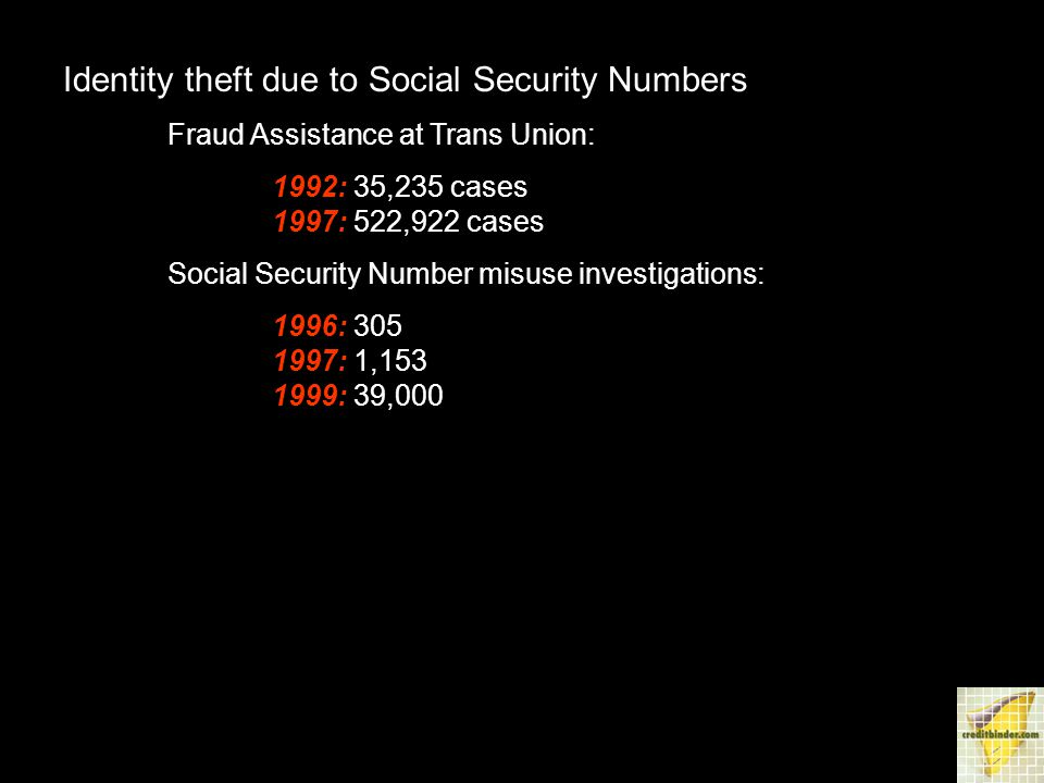 Identity theft due to Social Security Numbers Fraud Assistance at Trans Union: 1992: 35,235 cases 1997: 522,922 cases Social Security Number misuse investigations: 1996: 305 1997: 1,153 1999: 39,000