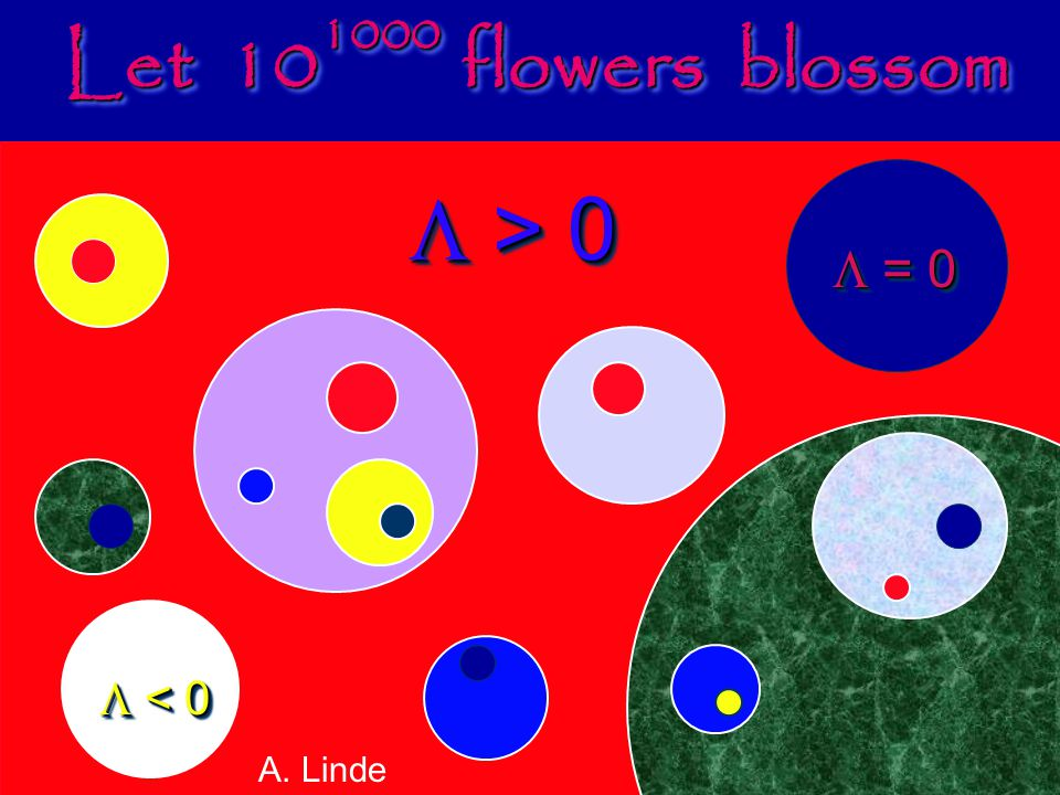 Let 10 1000 flowers blossom Let 10 1000 flowers blossom < 0 < 0 = 0 = 0 > 0 > 0 A. Linde