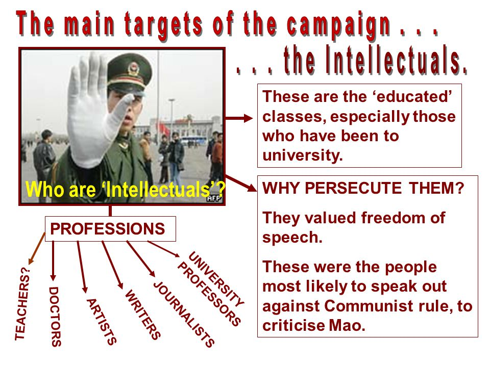 Who are Intellectuals? These are the educated classes, especially those who have been to university. WHY PERSECUTE THEM? They valued freedom of speech