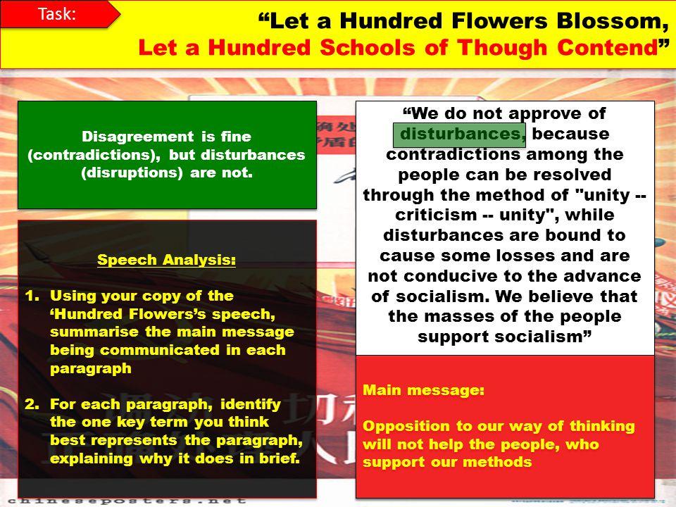 Let a Hundred Flowers Blossom, Let a Hundred Schools of Though Contend Let a Hundred Flowers Blossom, Let a Hundred Schools of Though Contend Task: Ma
